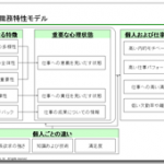 JobCharacteristicsModel_thumb.png